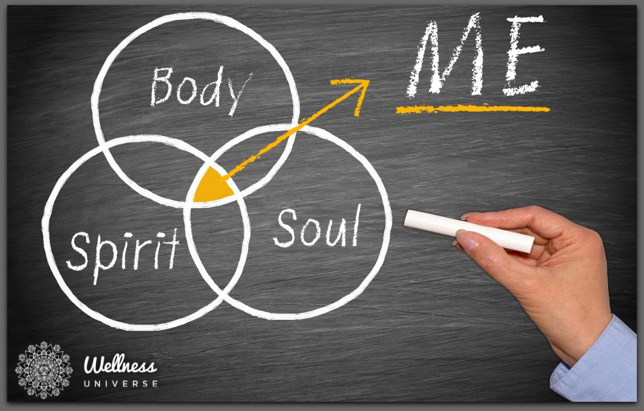 6 Ways to Establish Healthy Boundaries by The Wellness Universe #WUVIP #TheWellnessUniverse #HealthyBoundaries