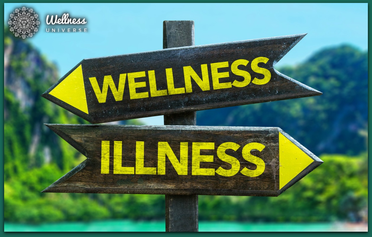Prevention Always Wins Part 2 by The Wellness Universe #TheWellnessUniverse #WUVIP #PreventionAlways