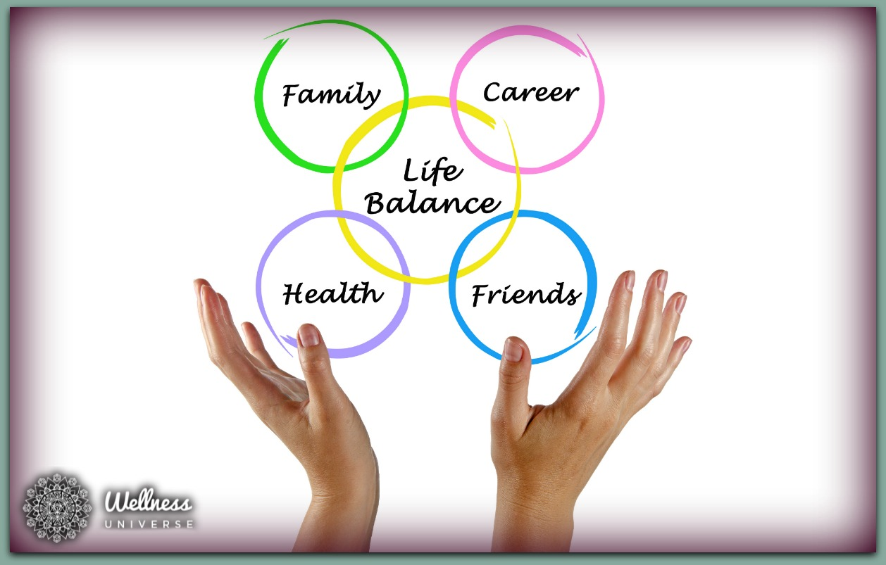 6 Areas to Seek Balance So You Can Get Your Life Back by Moira Hutchison #TheWellnessUniverse #WUVIP #SeekBalance